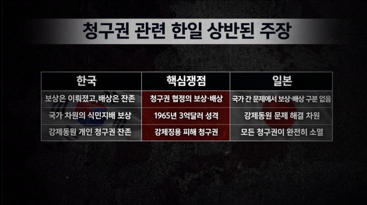 한일청구권협정과 관련된 한일의 상반된 입장 / MBC PD수첩